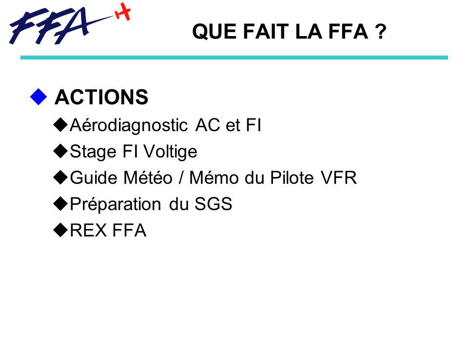 QUE FAIT LA FFA ? ACTIONS Aérodiagnostic AC et FI Stage FI Voltige Guide Météo / Mémo du Pilote VFR Préparation du SGS REX FFA