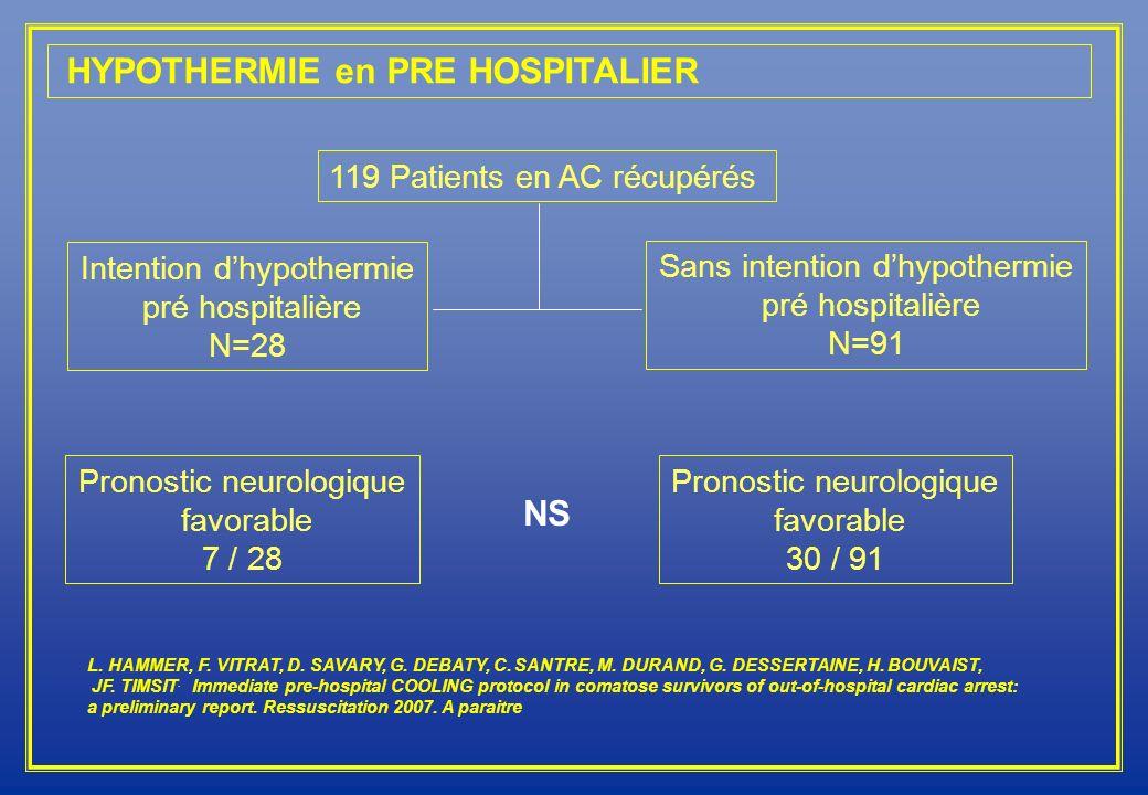 HYPOTHERMIE en PRE HOSPITALIER L. HAMMER, F. VITRAT, D. SAVARY, G. DEBATY, C. SANTRE, M. DURAND, G. DESSERTAINE, H. BOUVAIST, JF. TIMSIT. Immediate pr