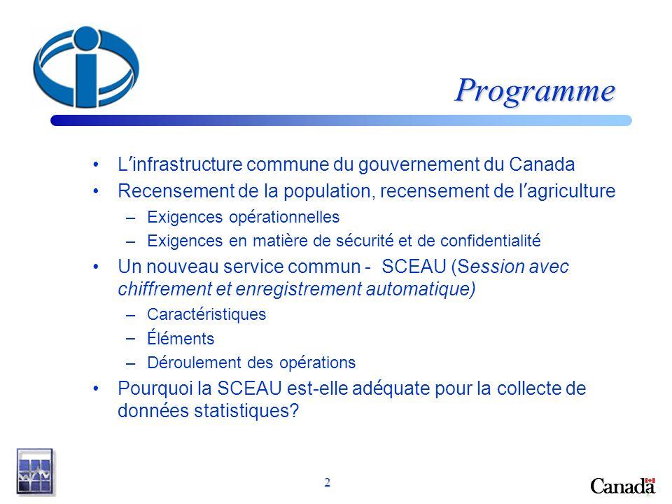 2 2 Programme L infrastructure commune du gouvernement du Canada Recensement de la population, recensement de l agriculture –Exigences op é rationnell