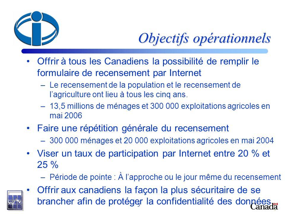 3 3 Objectifs opérationnels Offrir à tous les Canadiens la possibilité de remplir le formulaire de recensement par Internet –Le recensement de la population et le recensement de lagriculture ont lieu à tous les cinq ans.