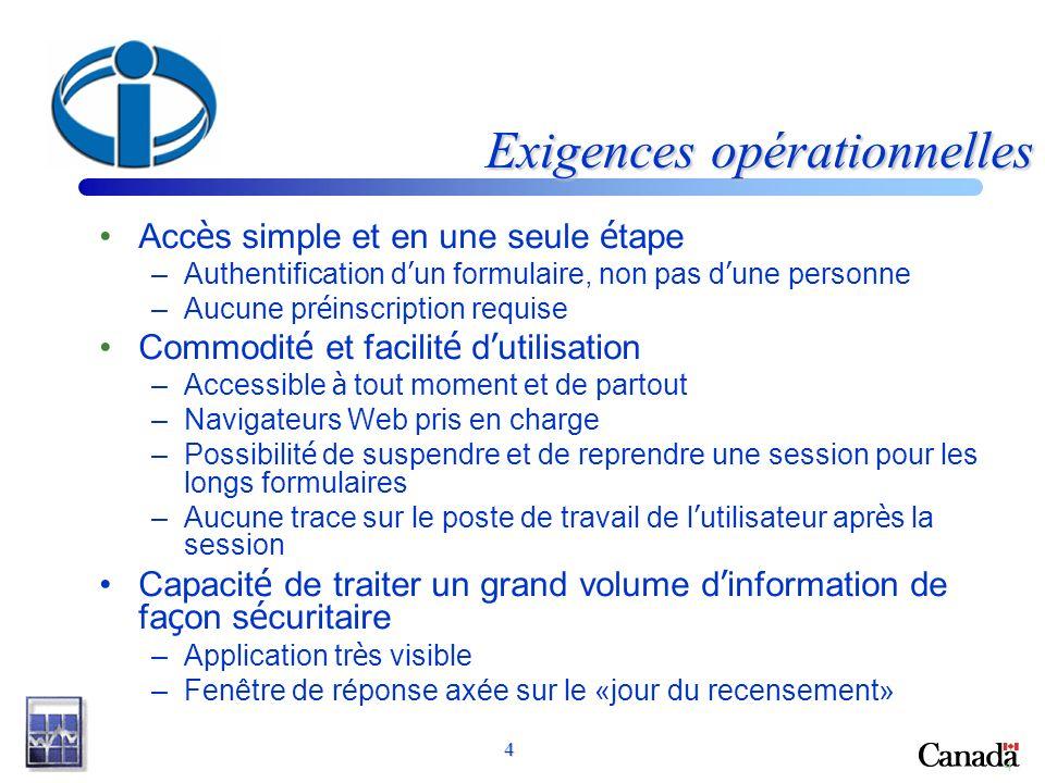 4 4 Exigences opérationnelles Acc è s simple et en une seule é tape –Authentification d un formulaire, non pas d une personne –Aucune pr é inscription