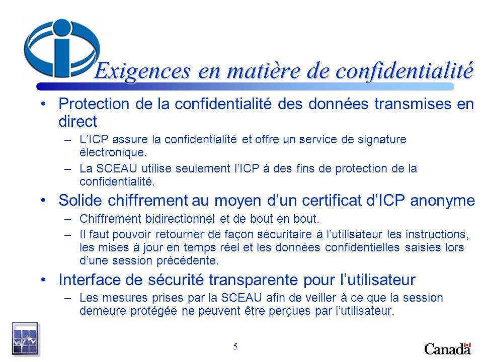 5 5 Exigences en matière de confidentialité Protection de la confidentialité des données transmises en direct –LICP assure la confidentialité et offre un service de signature électronique.