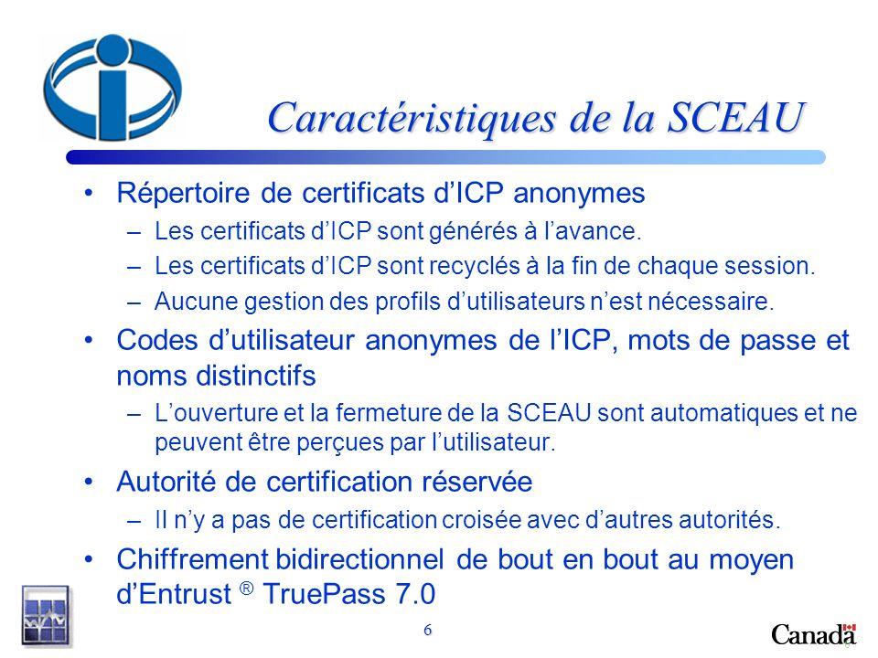 6 6 Caractéristiques de la SCEAU Répertoire de certificats dICP anonymes –Les certificats dICP sont générés à lavance. –Les certificats dICP sont recy
