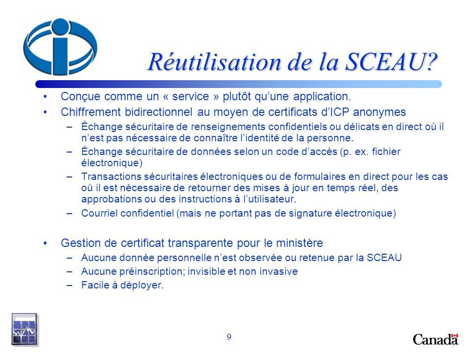 9 9 Réutilisation de la SCEAU? Conçue comme un « service » plutôt quune application. Chiffrement bidirectionnel au moyen de certificats dICP anonymes