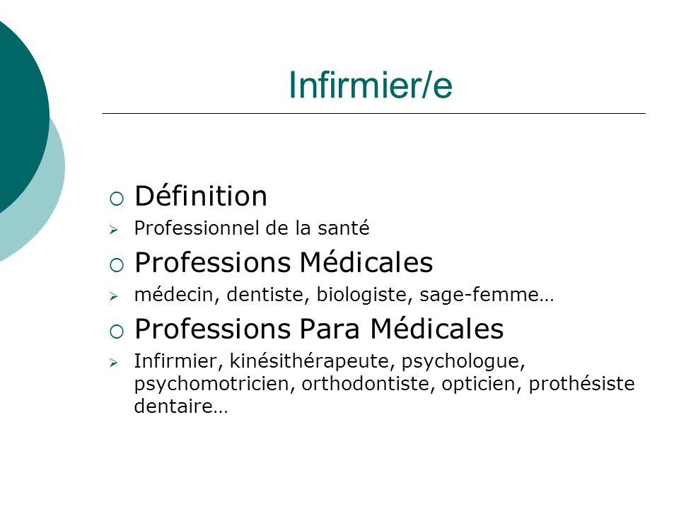 Infirmier/e Définition Professionnel de la santé Professions Médicales médecin, dentiste, biologiste, sage-femme… Professions Para Médicales Infirmier