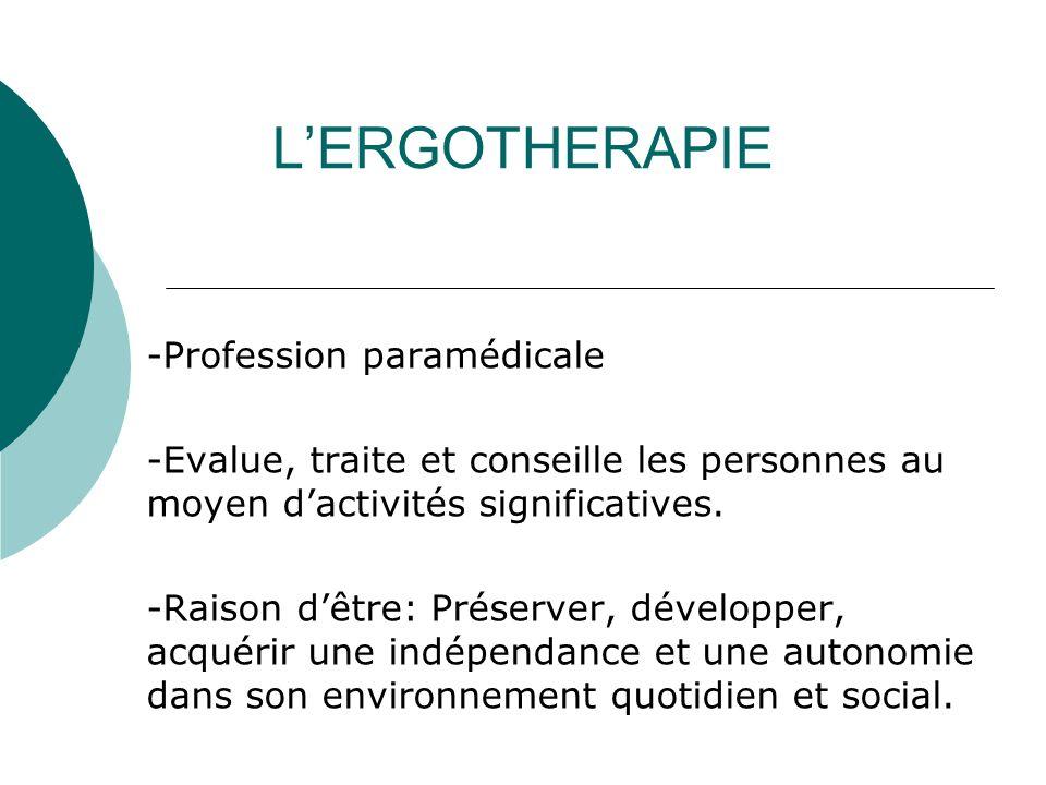 LERGOTHERAPIE -Profession paramédicale -Evalue, traite et conseille les personnes au moyen dactivités significatives. -Raison dêtre: Préserver, dévelo