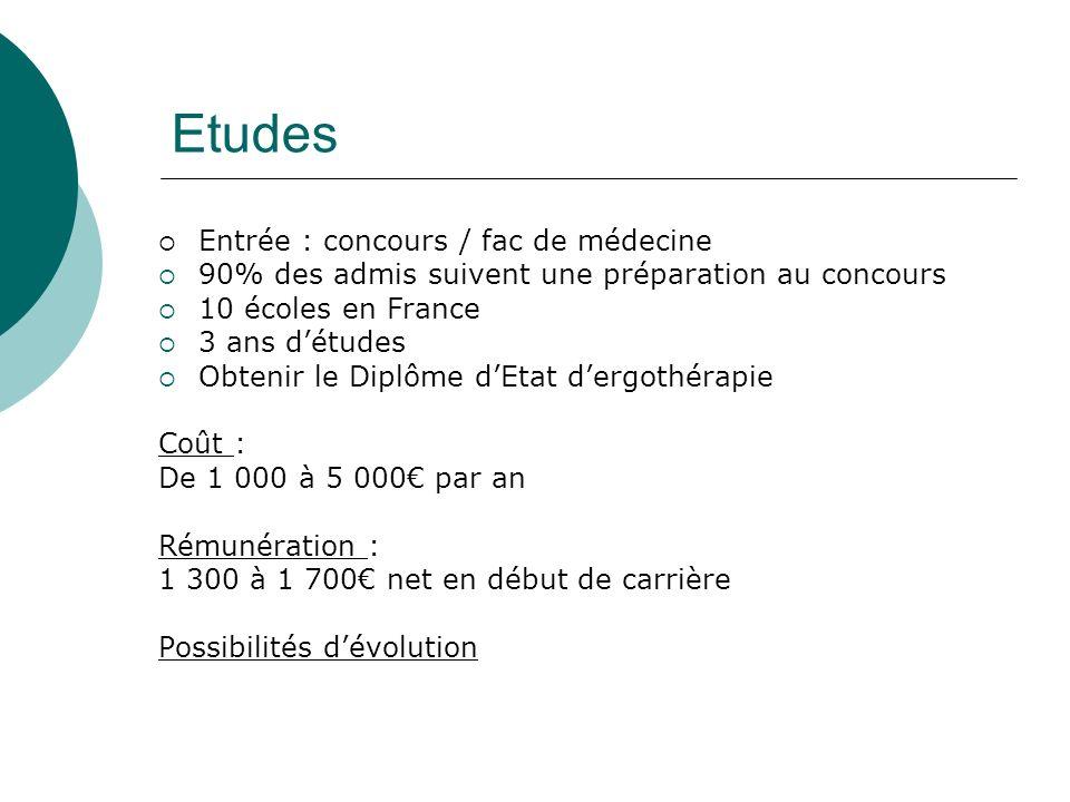 Etudes Entrée : concours / fac de médecine 90% des admis suivent une préparation au concours 10 écoles en France 3 ans détudes Obtenir le Diplôme dEta