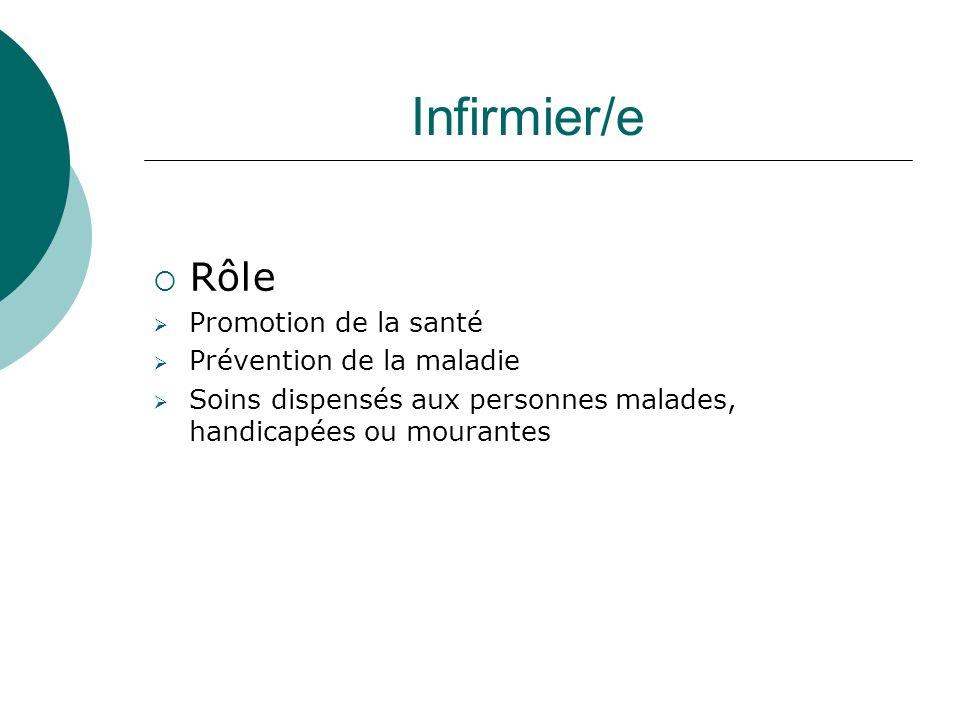 Infirmier/e Rôle Promotion de la santé Prévention de la maladie Soins dispensés aux personnes malades, handicapées ou mourantes