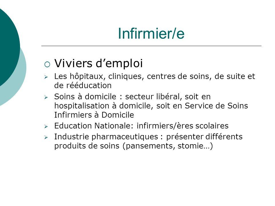 Infirmier/e Viviers demploi Les hôpitaux, cliniques, centres de soins, de suite et de rééducation Soins à domicile : secteur libéral, soit en hospital