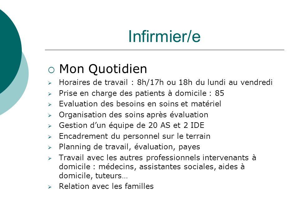 Infirmier/e Mon Quotidien Horaires de travail : 8h/17h ou 18h du lundi au vendredi Prise en charge des patients à domicile : 85 Evaluation des besoins
