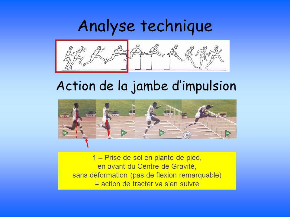 Analyse technique Action de la jambe dimpulsion 1 – Prise de sol en plante de pied, en avant du Centre de Gravité, sans déformation (pas de flexion re