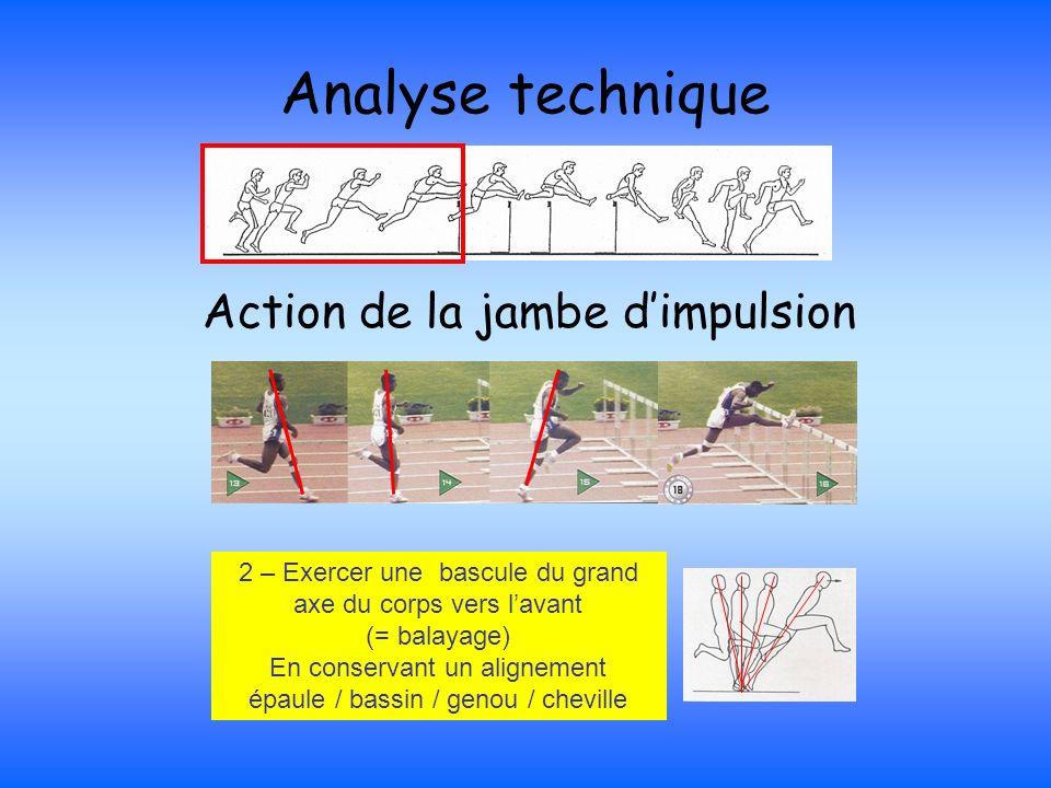 Analyse technique Action de la jambe dimpulsion 2 – Exercer une bascule du grand axe du corps vers lavant (= balayage) En conservant un alignement épa