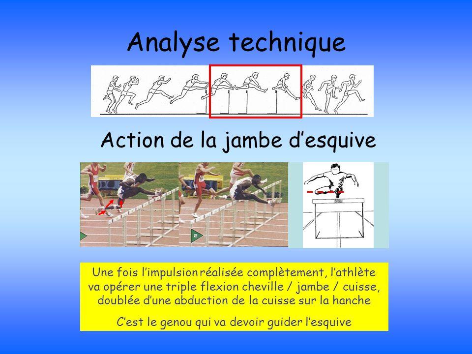 Analyse technique Action de la jambe desquive Une fois limpulsion réalisée complètement, lathlète va opérer une triple flexion cheville / jambe / cuis