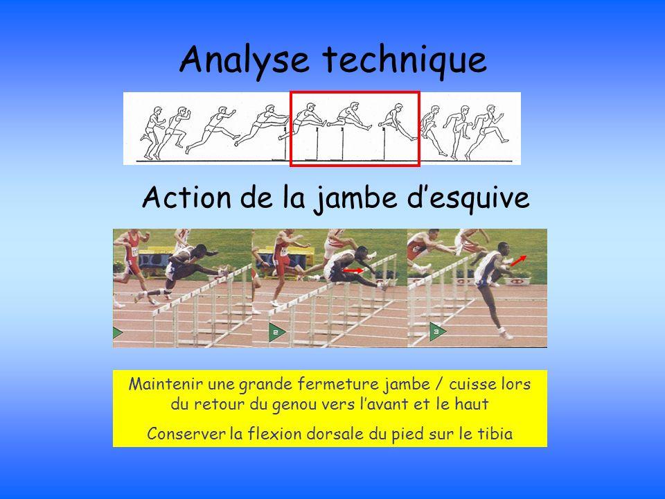 Analyse technique Action de la jambe desquive Maintenir une grande fermeture jambe / cuisse lors du retour du genou vers lavant et le haut Conserver l