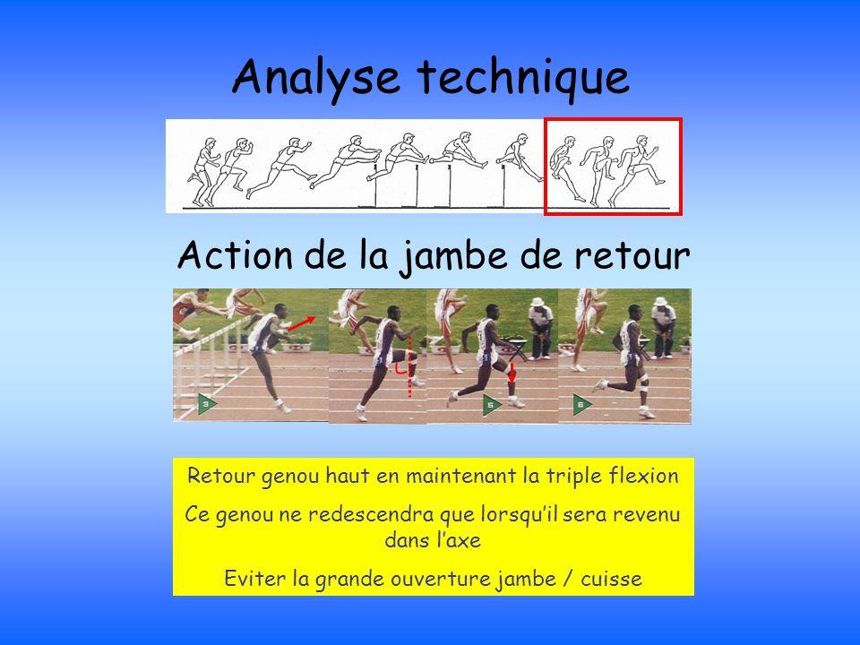Analyse technique Action de la jambe de retour Retour genou haut en maintenant la triple flexion Ce genou ne redescendra que lorsquil sera revenu dans