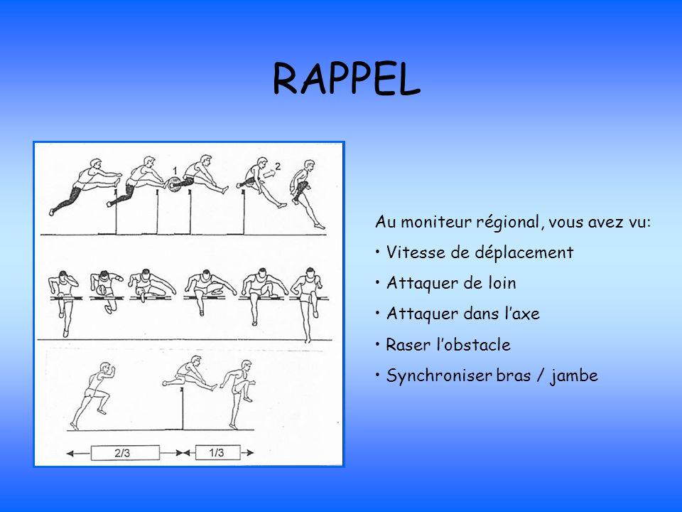 Analyse technique Action de la jambe desquive Une fois limpulsion réalisée complètement, lathlète va opérer une triple flexion cheville / jambe / cuisse, doublée dune abduction de la cuisse sur la hanche Cest le genou qui va devoir guider lesquive