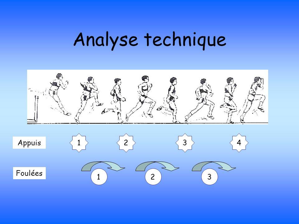 Analyse technique 1243 Appuis Foulées 12 3