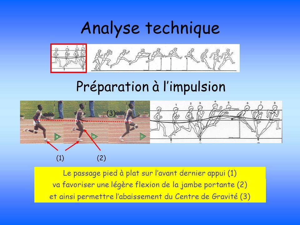 Analyse technique Préparation à limpulsion Le passage pied à plat sur lavant dernier appui (1) (1) (3) (2) va favoriser une légère flexion de la jambe