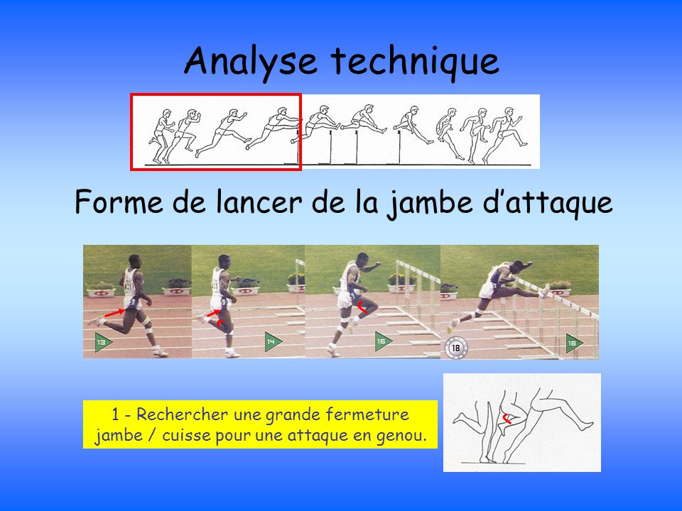 Analyse technique Forme de lancer de la jambe dattaque 2 - Engagement du genou vers lavant et fixation de celui-ci, proche de lhorizontale, lors de louverture de la jambe sur la cuisse