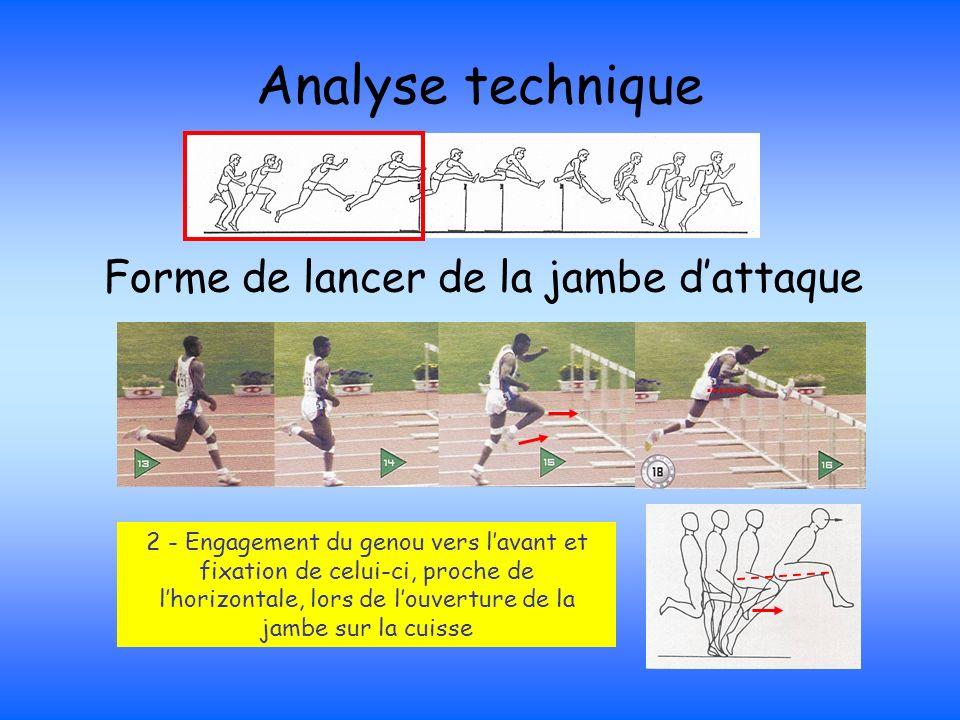 Analyse technique Forme de lancer de la jambe dattaque 2 - Engagement du genou vers lavant et fixation de celui-ci, proche de lhorizontale, lors de lo