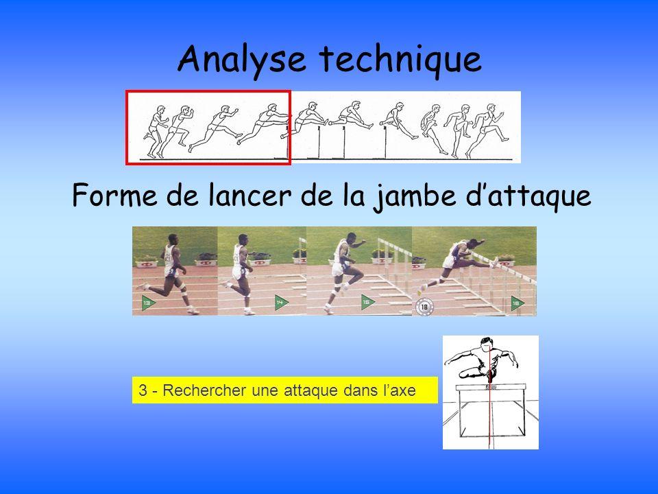Analyse technique Forme de lancer de la jambe dattaque 3 - Rechercher une attaque dans laxe