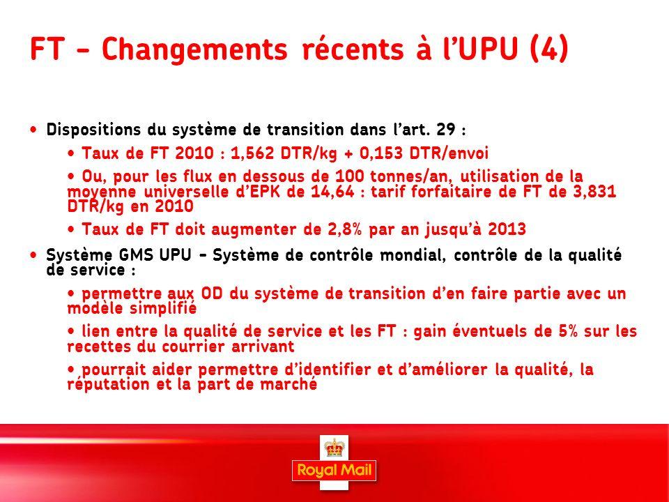 10 FT - Changements récents à lUPU (4) Dispositions du système de transition dans lart.