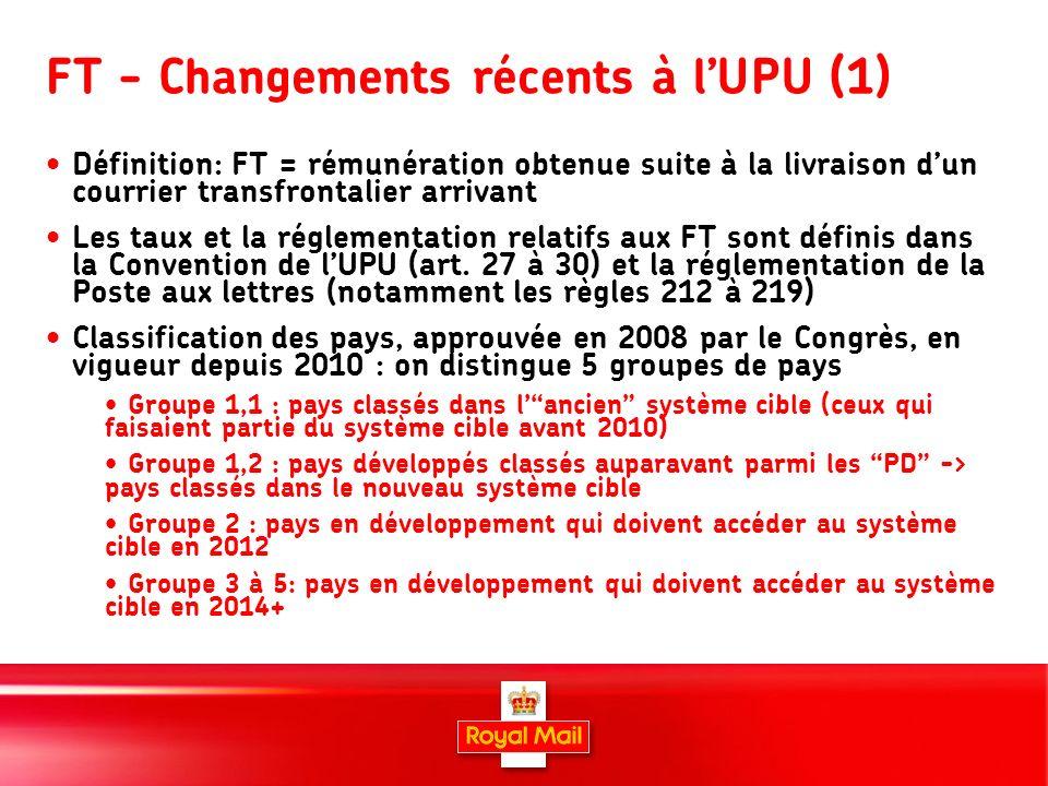 4 FT - Changements récents à lUPU (1) Définition: FT = rémunération obtenue suite à la livraison dun courrier transfrontalier arrivant Les taux et la réglementation relatifs aux FT sont définis dans la Convention de lUPU (art.