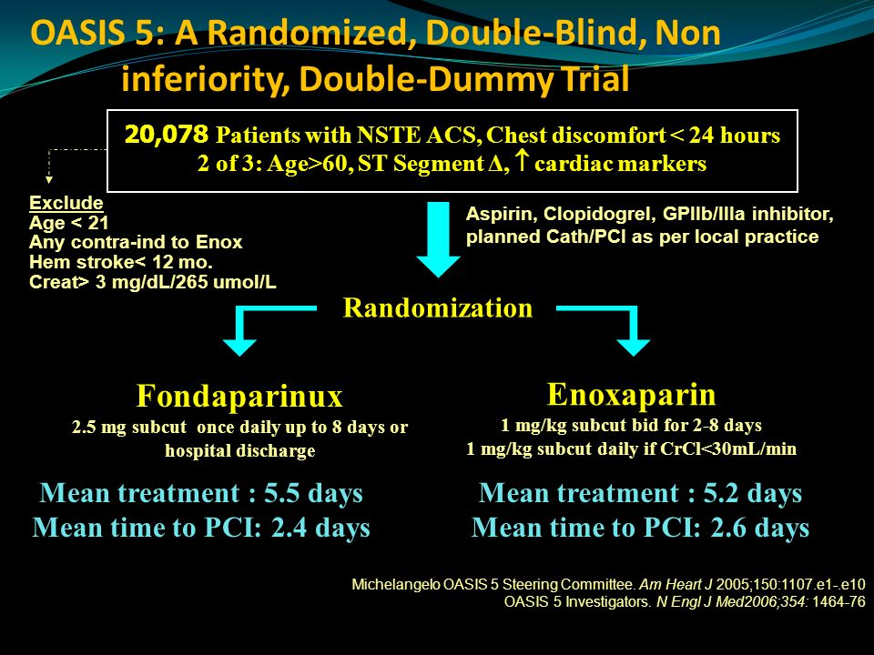 OASIS 5: A Randomized, Double-Blind, Non inferiority, Double-Dummy Trial 20,078 Patients with NSTE ACS, Chest discomfort < 24 hours 2 of 3: Age>60, ST