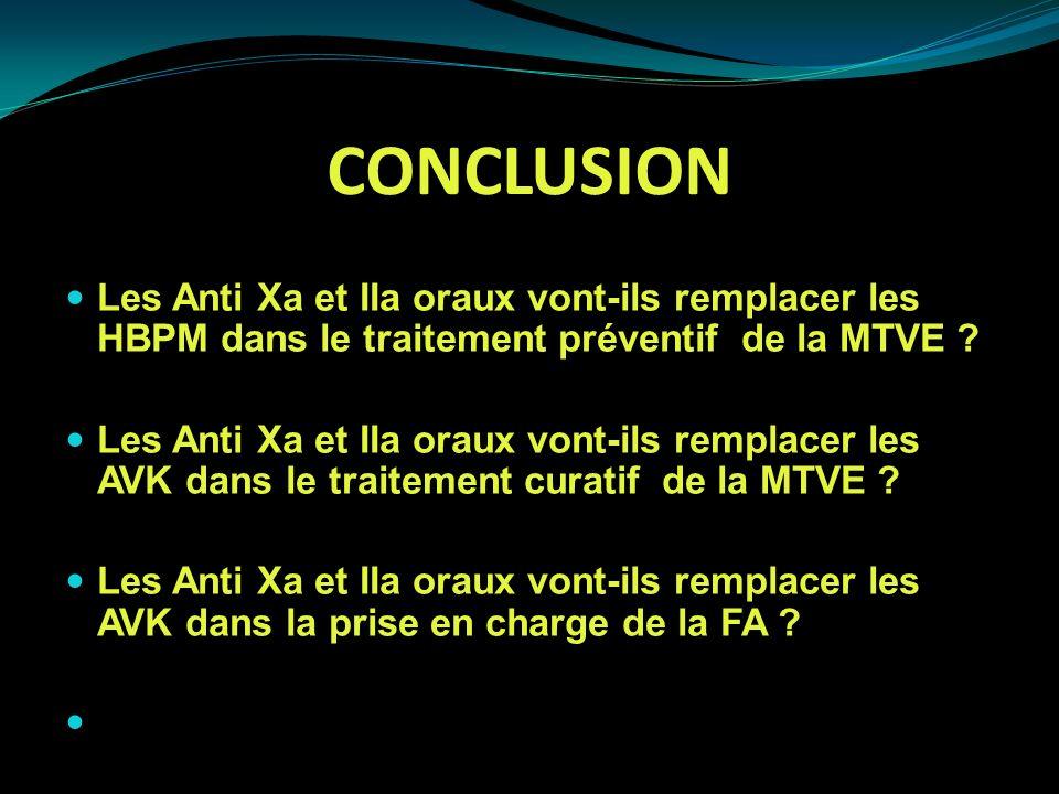CONCLUSION Les Anti Xa et IIa oraux vont-ils remplacer les HBPM dans le traitement préventif de la MTVE ? Les Anti Xa et IIa oraux vont-ils remplacer