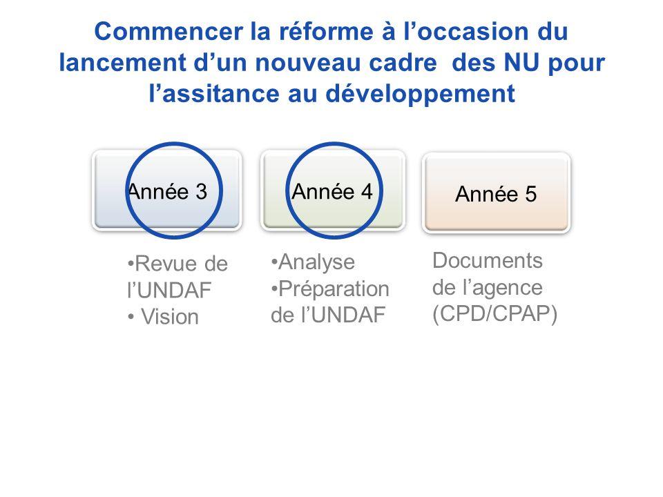 Commencer la réforme à loccasion du lancement dun nouveau cadre des NU pour lassitance au développement Analyse Préparation de lUNDAF Documents de lagence (CPD/CPAP) Année 3Année 4 Année 5 Revue de lUNDAF Vision