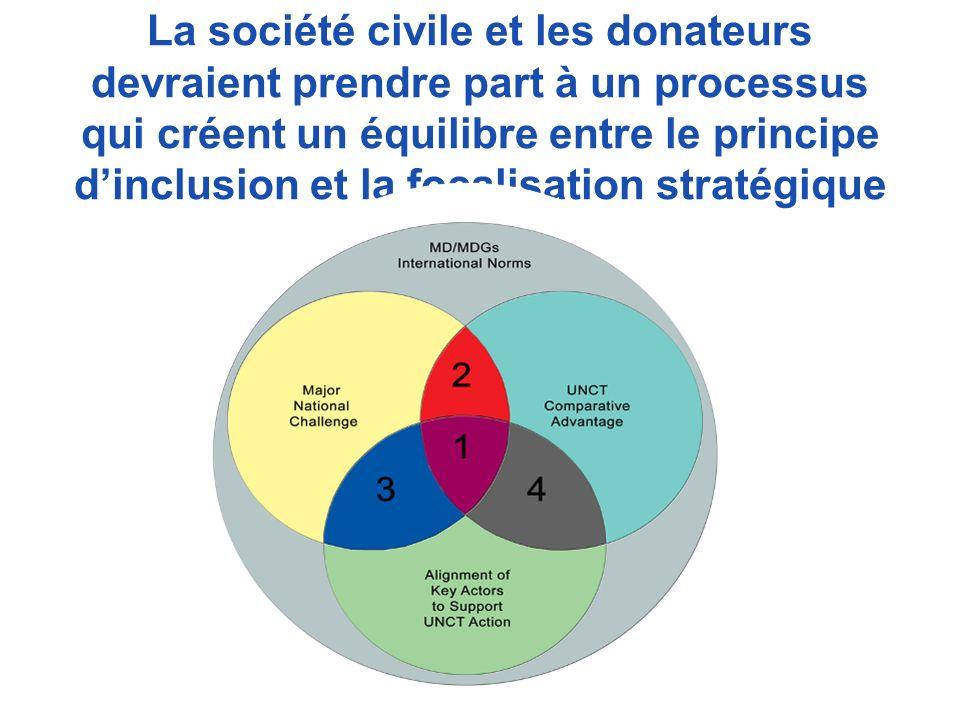 La société civile et les donateurs devraient prendre part à un processus qui créent un équilibre entre le principe dinclusion et la focalisation stratégique