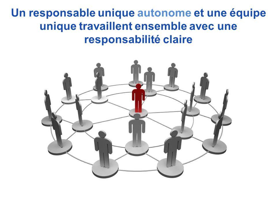 Un responsable unique autonome et une équipe unique travaillent ensemble avec une responsabilité claire