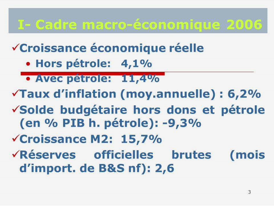 3 I- Cadre macro-économique 2006 Croissance économique réelle Hors pétrole: 4,1% Avec pétrole: 11,4% Taux dinflation (moy.annuelle) : 6,2% Solde budgétaire hors dons et pétrole (en % PIB h.