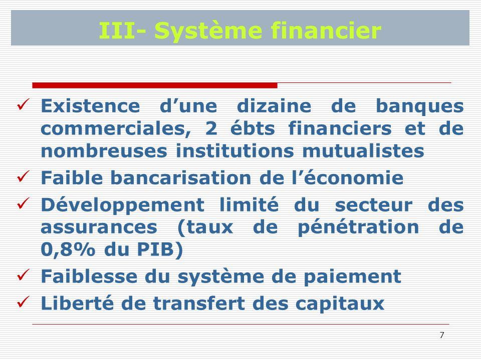 7 III- Système financier Existence dune dizaine de banques commerciales, 2 ébts financiers et de nombreuses institutions mutualistes Faible bancarisation de léconomie Développement limité du secteur des assurances (taux de pénétration de 0,8% du PIB) Faiblesse du système de paiement Liberté de transfert des capitaux