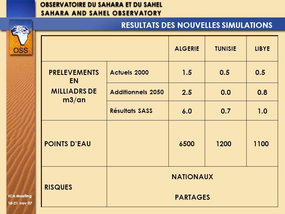 ICA Meeting 18-21 nov 07 ALGERIETUNISIELIBYE PRELEVEMENTS EN MILLIADRS DE m3/an Actuels 2000 1.5 0.5 Additionnels 2050 2.50.00.8 Résultats SASS 6.00.7