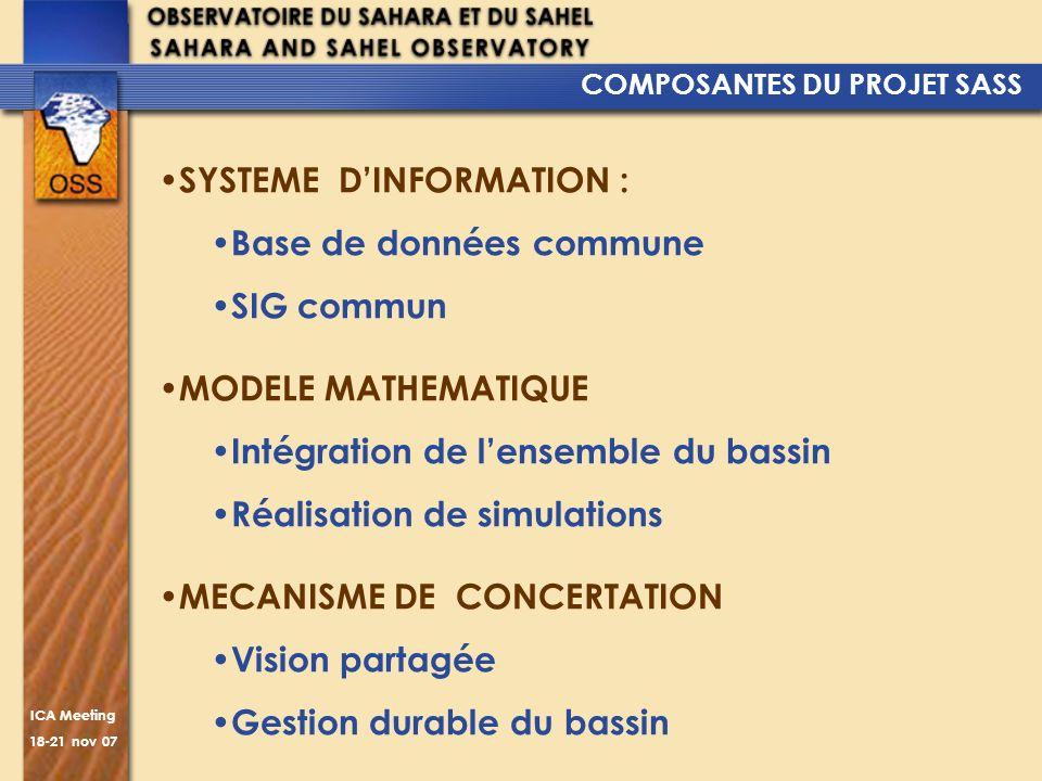 ICA Meeting 18-21 nov 07 SYSTEME DINFORMATION : Base de données commune SIG commun MODELE MATHEMATIQUE Intégration de lensemble du bassin Réalisation