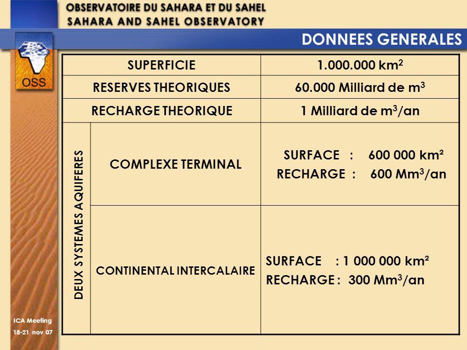 ICA Meeting 18-21 nov 07 SUPERFICIE1.000.000 km 2 RESERVES THEORIQUES60.000 Milliard de m 3 RECHARGE THEORIQUE1 Milliard de m 3 /an COMPLEXE TERMINAL