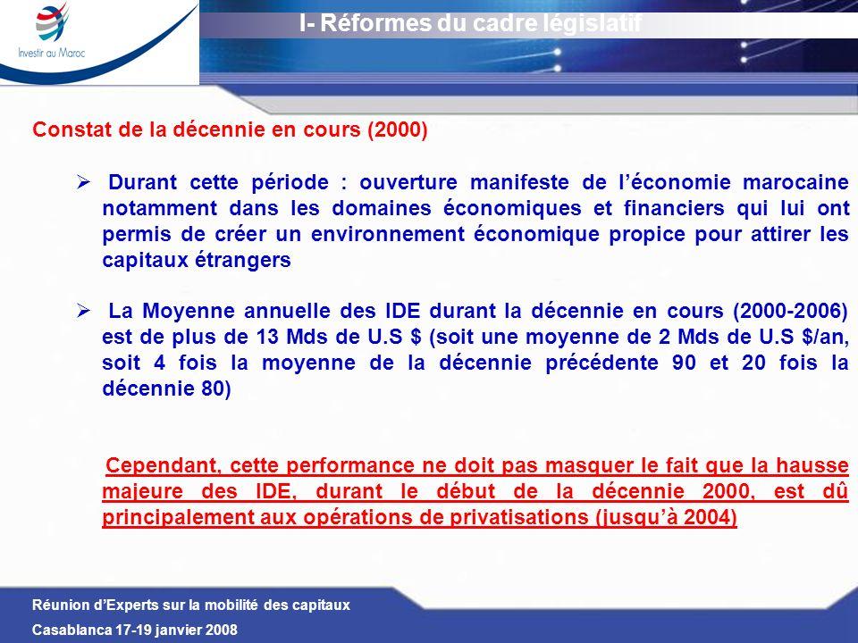 Réunion dExperts sur la mobilité des capitaux Casablanca 17-19 janvier 2008 I- Réformes du cadre législatif Constat de la décennie en cours (2000) Dur