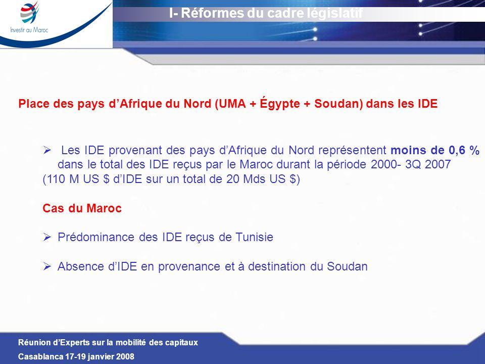 Réunion dExperts sur la mobilité des capitaux Casablanca 17-19 janvier 2008 I- Réformes du cadre législatif Place des pays dAfrique du Nord (UMA + Égy