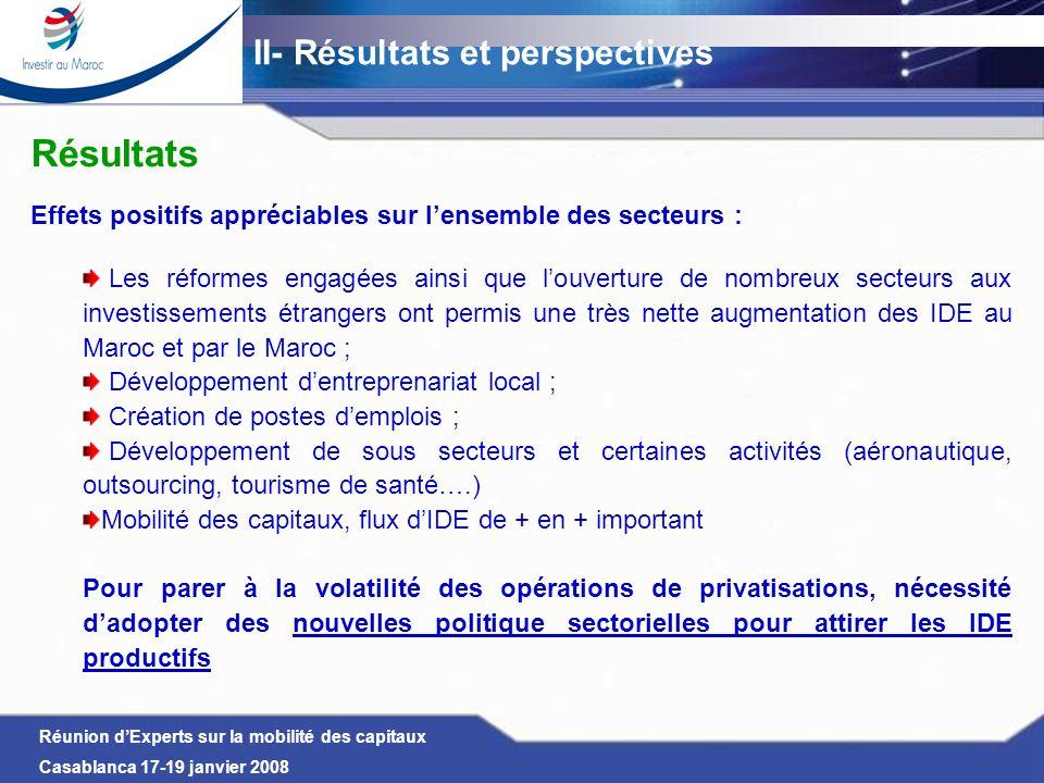 Réunion dExperts sur la mobilité des capitaux Casablanca 17-19 janvier 2008 Résultats Effets positifs appréciables sur lensemble des secteurs : Les ré