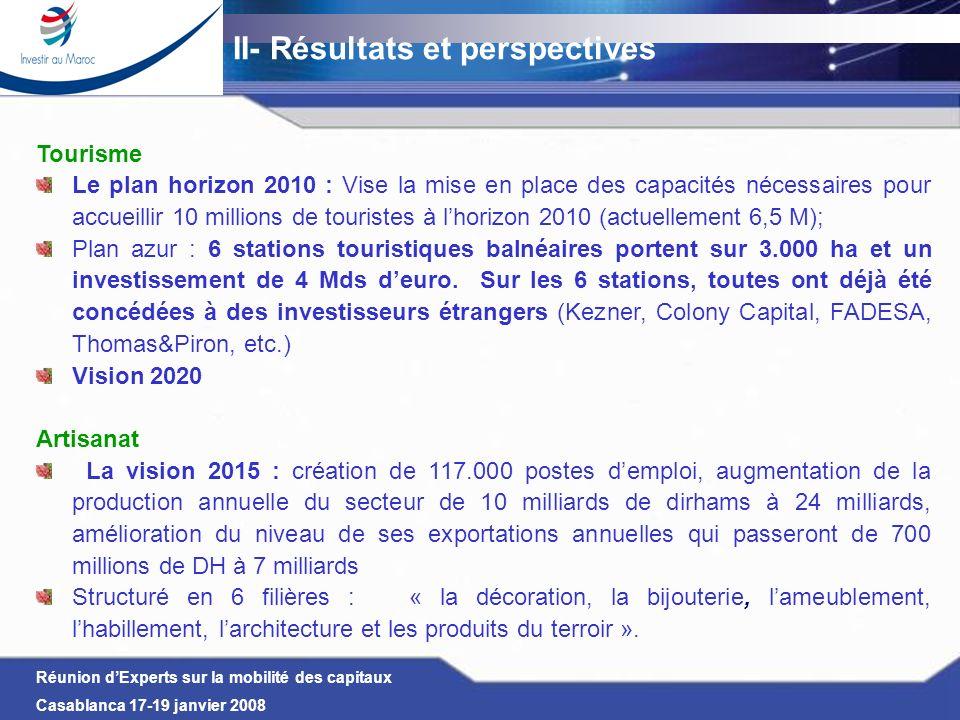 Réunion dExperts sur la mobilité des capitaux Casablanca 17-19 janvier 2008 Tourisme Le plan horizon 2010 : Vise la mise en place des capacités nécess