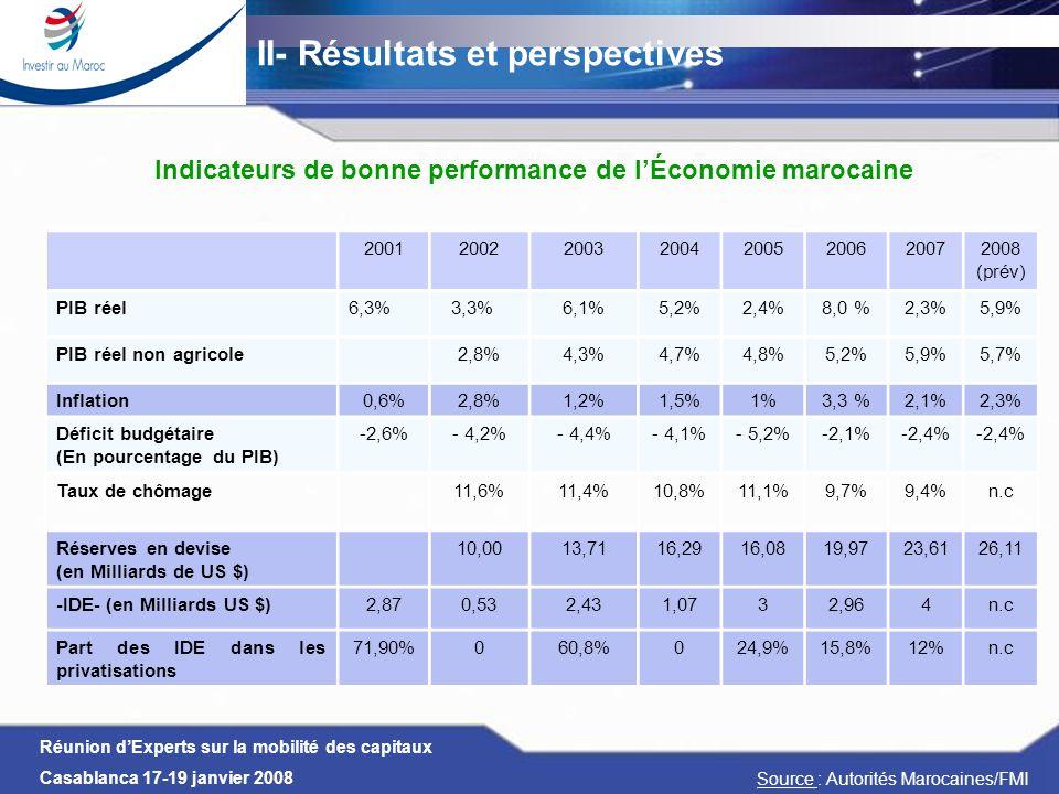 Réunion dExperts sur la mobilité des capitaux Casablanca 17-19 janvier 2008 Indicateurs de bonne performance de lÉconomie marocaine II- Résultats et p