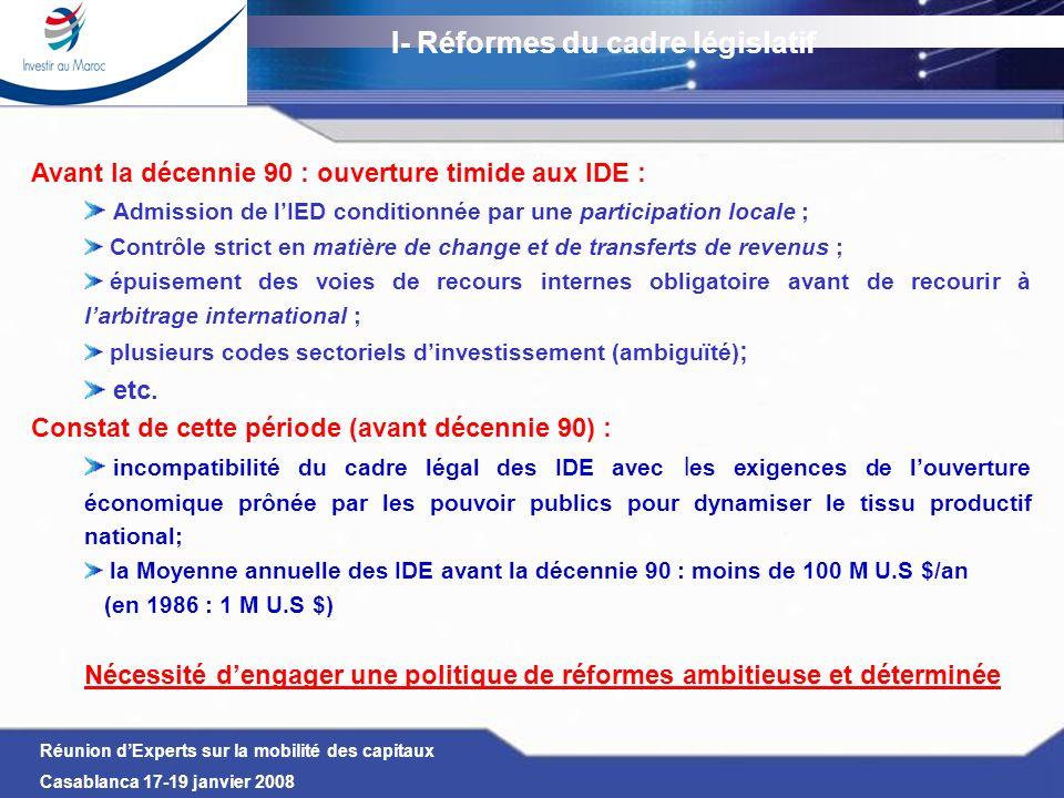 Réunion dExperts sur la mobilité des capitaux Casablanca 17-19 janvier 2008 Indicateurs de bonne performance de lÉconomie marocaine II- Résultats et perspectives 20012002200320042005200620072008 (prév) PIB réel6,3% 3,3%6,1%5,2%2,4%8,0 %2,3%5,9% PIB réel non agricole2,8%4,3%4,7%4,8%5,2%5,9%5,7% Inflation0,6%2,8%1,2%1,5%1%3,3 %2,1%2,3% Déficit budgétaire (En pourcentage du PIB) -2,6%- 4,2%- 4,4%- 4,1%- 5,2%-2,1%-2,4% Taux de chômage11,6%11,4%10,8%11,1%9,7%9,4%n.c Réserves en devise (en Milliards de US $) 10,0013,7116,2916,0819,9723,6126,11 -IDE- (en Milliards US $)2,870,532,431,0732,964n.c Part des IDE dans les privatisations 71,90%060,8%024,9%15,8%12%n.c Source : Autorités Marocaines/FMI