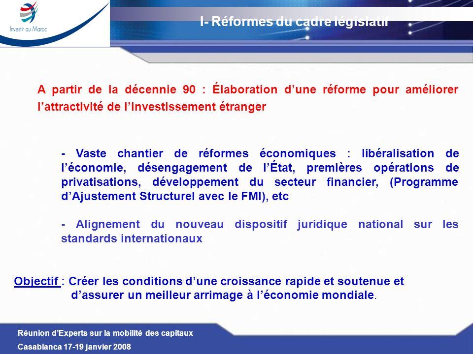 Réunion dExperts sur la mobilité des capitaux Casablanca 17-19 janvier 2008 I- Réformes du cadre législatif Réformes entreprises durant la décennie 90 : Abrogation de la loi sur la marocanisation en 1993 (supprime lessentiel des discriminations à lencontre des investisseurs étrangers) ; Adoption de la charte de linvestissement (1995): passage d un régime d autorisation préalable à linvestissement à un régime de promotion des investissements; Mise en place dinstitutions en charge des investissements (1995) : Direction des Investissements Extérieurs Refonte et modernisation de nombreux textes juridiques dans lesquels évoluent les entreprises : Nouvelle loi du commerce extérieur compatible avec les obligations du GATT (1993), nouveau code de commerce (1995), lois sur les sociétés protégeant les actionnaires (1997), loi sur la propriété industrielle et intellectuelle (1999), code des marchés publics (1998), etc.