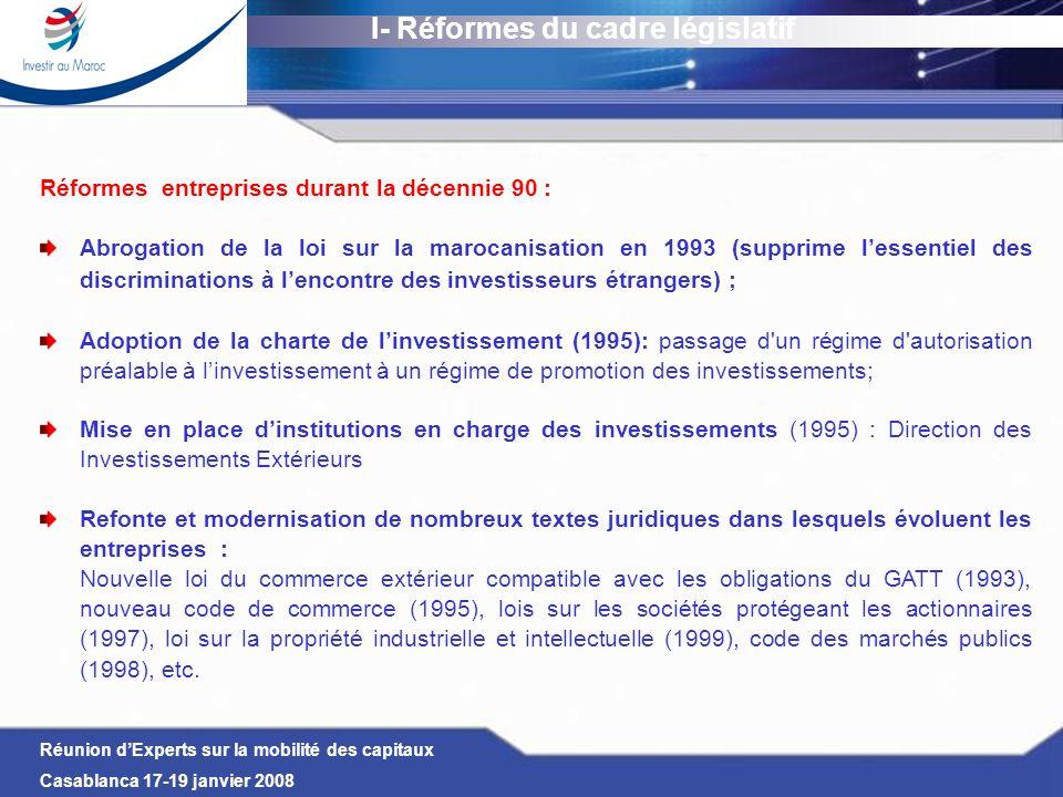 Réunion dExperts sur la mobilité des capitaux Casablanca 17-19 janvier 2008 I- Réformes du cadre législatif Constat de la décennie 90 Durant cette période : ouverture manifeste de léconomie marocaine notamment dans les domaines économiques et financiers qui lui ont permis de créer un environnement économique propice pour attirer les capitaux étrangers La Moyenne annuelle des IDE durant la décennie 90 passe à 450 M U.S $/an (soit 5 fois la moyenne de la décennie précédente) avec un pic en 1997 à 1, 2 Mds (1 ère fois où le Maroc atteint le Milliard de U.S $ dinvestissement étranger) et 1,6 Mds de U.S $ en 1999; Malgré des progrès significatifs, nécessité de réformer davantage le cadre législatif de linvestissement