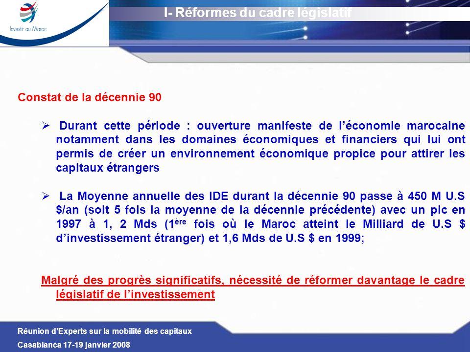 Réunion dExperts sur la mobilité des capitaux Casablanca 17-19 janvier 2008 Quelques cas dIDE en Afrique du Nord (hors Maroc) Secteur de lIndustrie: El-Ezz Steel dÉgypte qui compte réaliser une usine devant produire du rond à béton dans la région de Jijel en Algérie Secteur du Pétrole : Société Anbi dÉgypte au Soudan Secteur des Télécoms: Orascom en Algérie (Djezzy) et en Tunisie (Tunisiana) + Mattel en Mauritanie Secteur du transport aérien : Mauritania Airways (51% de Tunis Air) Services et BTP: Société égyptienne Arab Contractors opère au Soudan (la « Loi des 4 Libertés » signés par les 2 pays en 2004) « Réglementation des IDE au Maroc progrès et réformes »