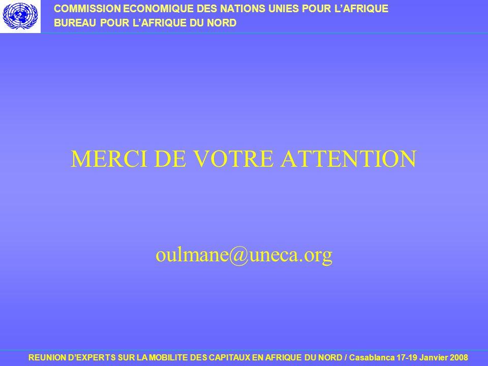 COMMISSION ECONOMIQUE DES NATIONS UNIES POUR LAFRIQUE BUREAU POUR LAFRIQUE DU NORD REUNION DEXPERTS SUR LA MOBILITE DES CAPITAUX EN AFRIQUE DU NORD / Casablanca 17-19 Janvier 2008 MERCI DE VOTRE ATTENTION oulmane@uneca.org