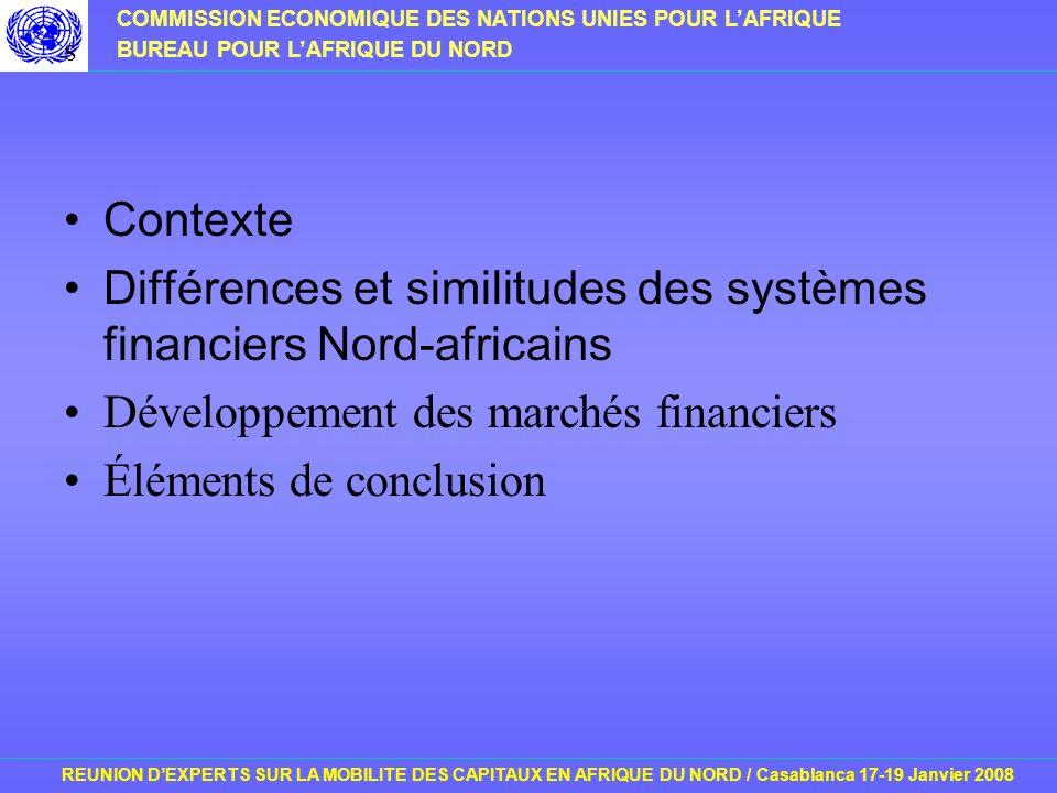 COMMISSION ECONOMIQUE DES NATIONS UNIES POUR LAFRIQUE BUREAU POUR LAFRIQUE DU NORD REUNION DEXPERTS SUR LA MOBILITE DES CAPITAUX EN AFRIQUE DU NORD / Casablanca 17-19 Janvier 2008 Contexte Les pays nord-africains sont engagés dans différents processus dintégration (UMA, CEN- SAD, COMESA, EUROMED, AGADIR,…) La plupart dépassent la dimension purement commerciale et ont pour objectif une intégration approfondie, qui bien sur, comprend la mobilité des capitaux De nombreuses reformes économiques ont été mises en œuvre dans les pays dAfrique du Nord, particulièrement au cours des années 90 Les systèmes financiers restent à des niveaux significativement différents de développement