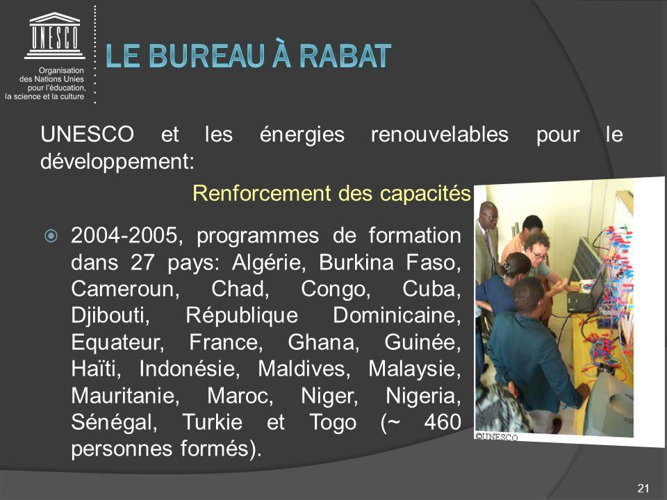 UNESCO et les énergies renouvelables pour le développement: Renforcement des capacités 21 2004-2005, programmes de formation dans 27 pays: Algérie, Bu