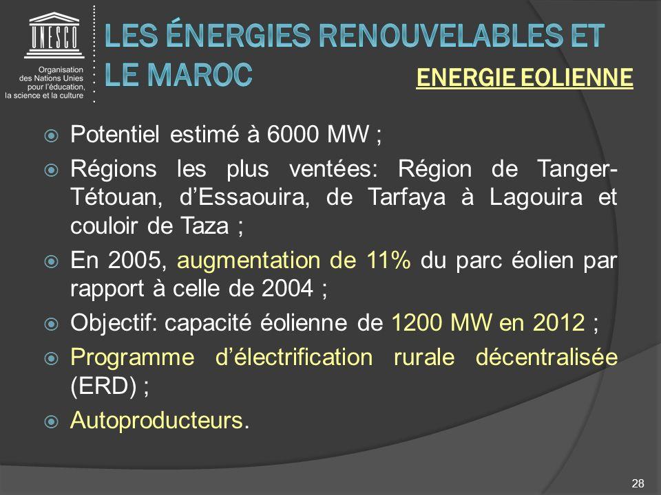 Potentiel estimé à 6000 MW ; Régions les plus ventées: Région de Tanger- Tétouan, dEssaouira, de Tarfaya à Lagouira et couloir de Taza ; En 2005, augm